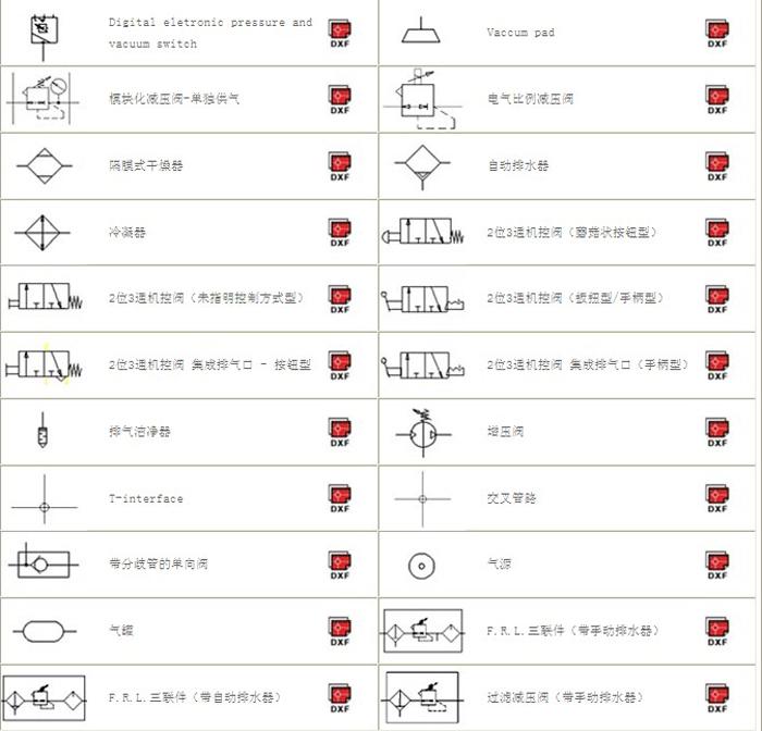 smc电磁阀符号-气动电磁阀符号-电磁阀电气符号