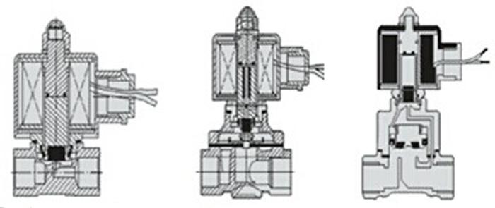 电磁阀线圈工作原理图片