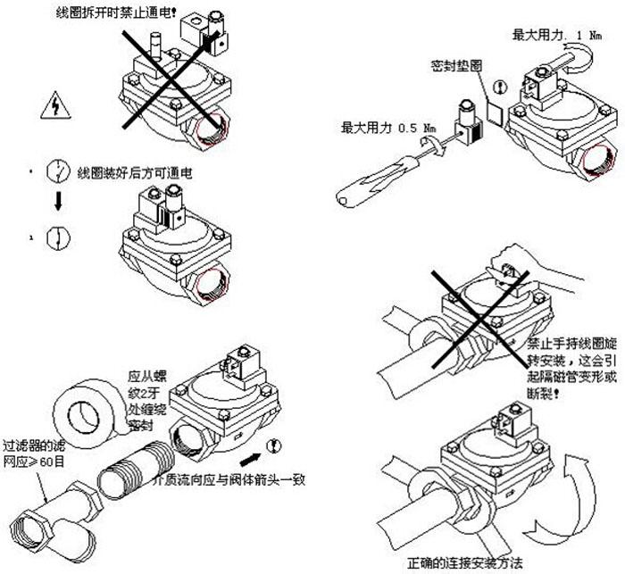 (1)用万用表或电笔直接检测线圈接线盒处是否有电 (2)打开线圈接线盒