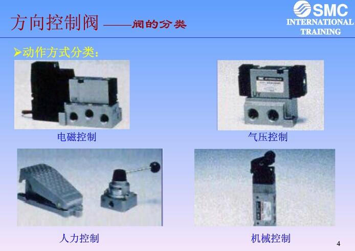 smc电磁阀主要产品有图片