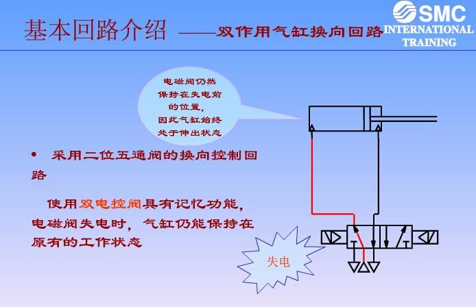 电磁阀控制增压气缸接线图