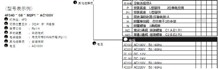 日本CKD电磁阀主营CKD气缸,CKD两通、三通、四通、五通电磁阀,CKD压力开关、管接头、管类等;气源净化元件:CKD集成三大件,CKD减压阀,CKD油雾器,CKD排水器,CKD压力表,CKD过滤器等流体控制元件:CKD两通电磁阀,特殊流体两通电磁阀,CKD冷却油阀,CKD断流阀,CKD集尘器专用阀,CKD摆动缸驱动阀,CKD气缸驱动阀,CKD三通电磁阀,CKD耐压防爆电磁阀,CKD马达阀,手动切换阀HMV系列,HSV系列等,CKD气动系统,CKD流体控制系统等产品CKD主要生产的产品有自动化机械(灯管
